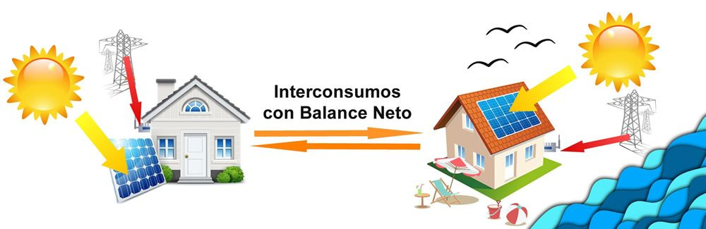 Interconsumos-con-Balance-Neto