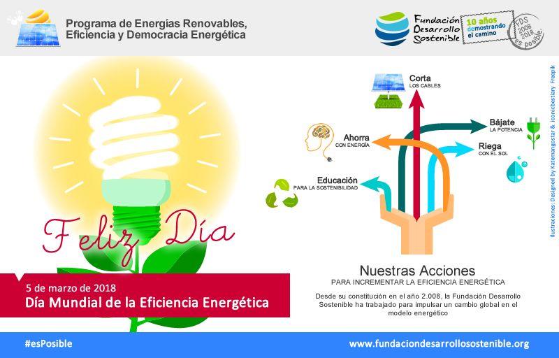 EficienciaEnergetica - Regando con el Sol