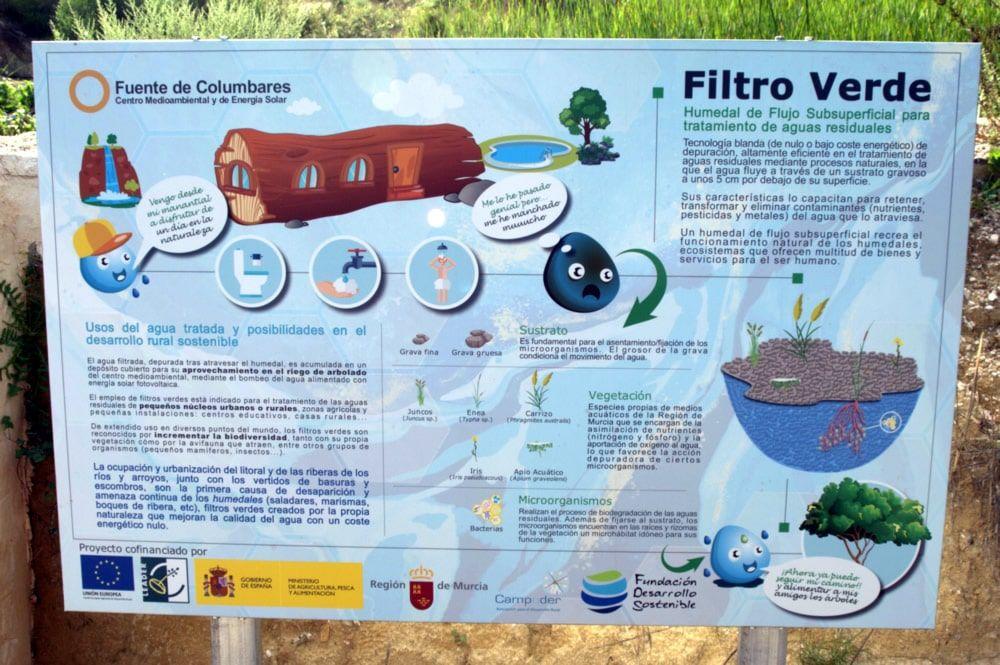 Panel Filtro 2019 - Filtro Verde para el Tratamiento de Aguas Residuales y su Reutilización para Riego